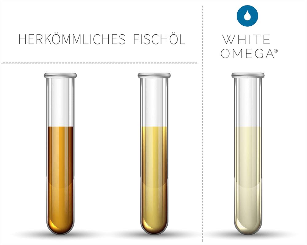 White Omega Grafik Reagenzgläser mit Omega-3-Fischöl im Vergleich