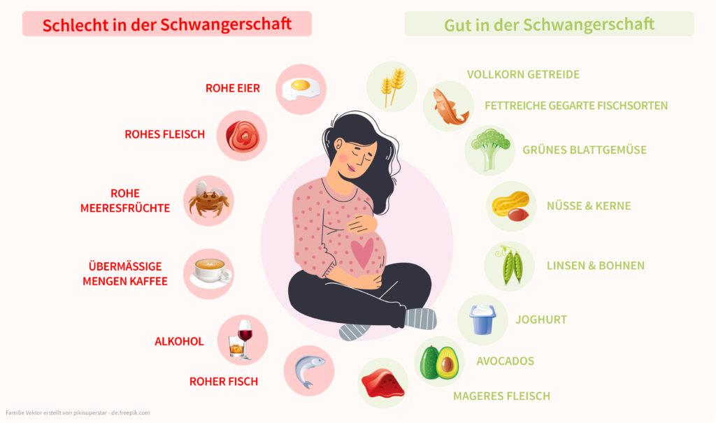 WO-Blog-grafik-mama(01-01)in-der-schwangerschaft
