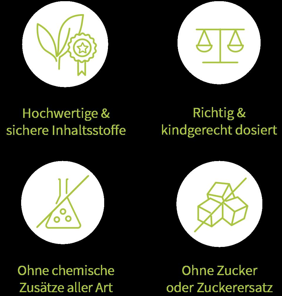 Diagramm: Quecksilber & Blei